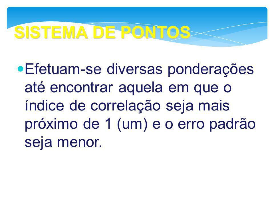 SISTEMA DE PONTOS