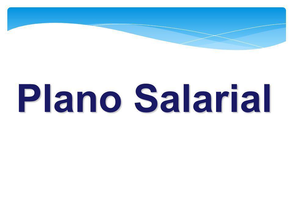 Plano Salarial