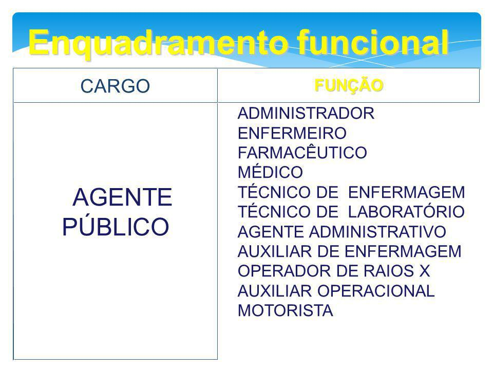 Enquadramento funcional