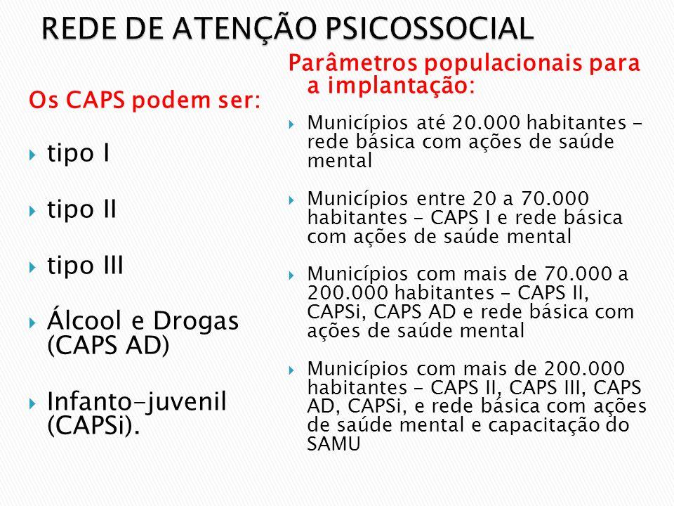 REDE DE ATENÇÃO PSICOSSOCIAL