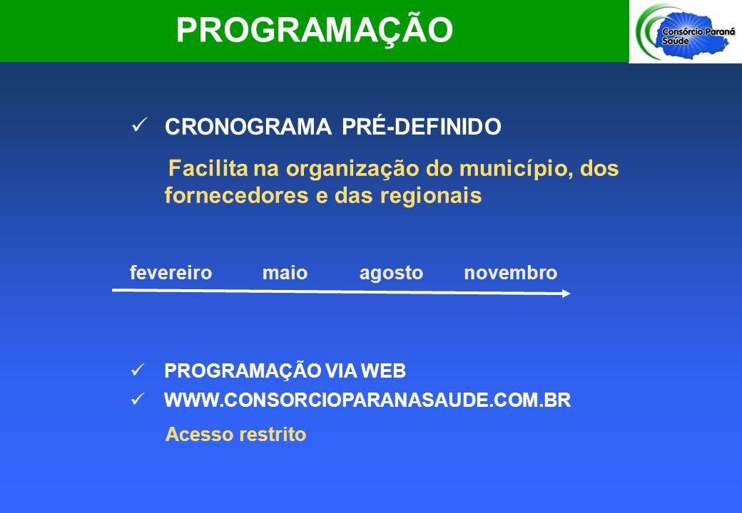 PROGRAMAÇÃO CRONOGRAMA PRÉ-DEFINIDO