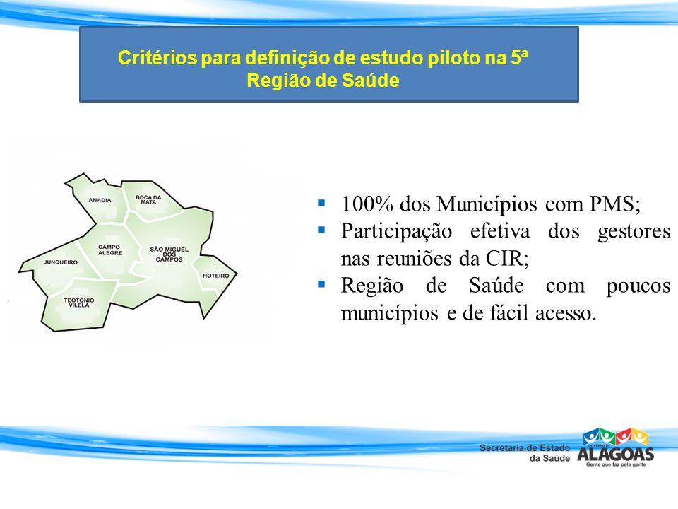 Critérios para definição de estudo piloto na 5ª Região de Saúde