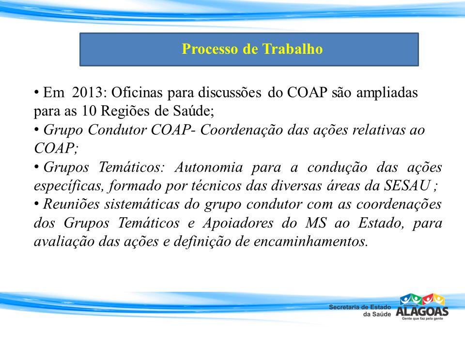 Em 2013: Oficinas para discussões do COAP são ampliadas para as 10 Regiões de Saúde;