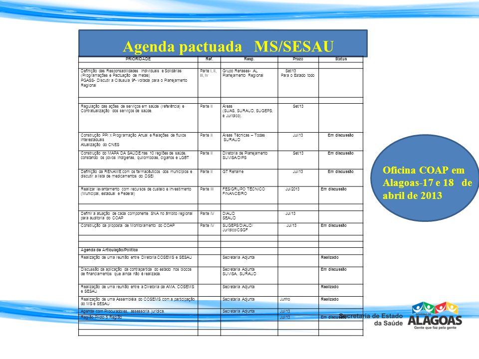 Agenda pactuada MS/SESAU