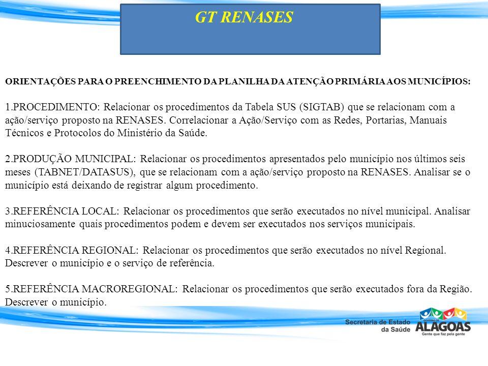 GT RENASES ORIENTAÇÕES PARA O PREENCHIMENTO DA PLANILHA DA ATENÇÃO PRIMÁRIA AOS MUNICÍPIOS: