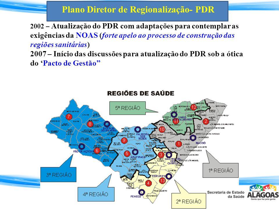 Plano Diretor de Regionalização- PDR