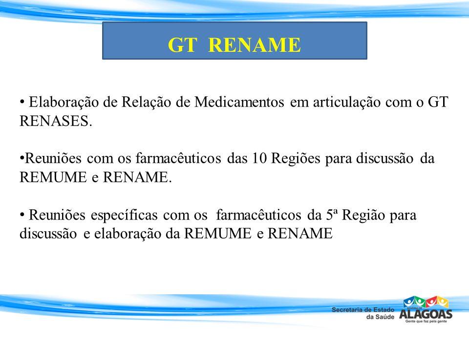 GT RENAME Elaboração de Relação de Medicamentos em articulação com o GT RENASES.