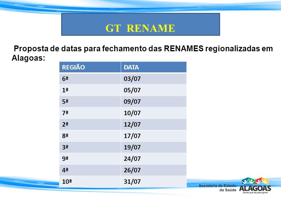 Proposta de datas para fechamento das RENAMES regionalizadas em Alagoas: GT RENAME. REGIÃO. DATA.