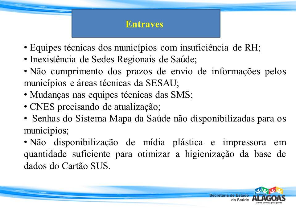 Equipes técnicas dos municípios com insuficiência de RH;