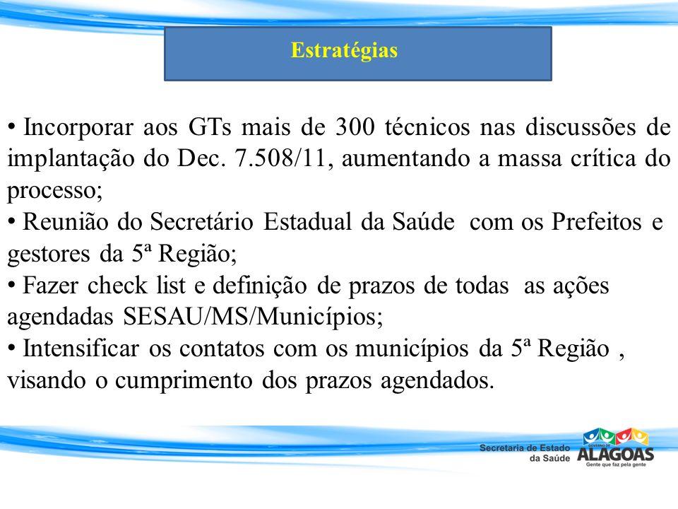 Estratégias Incorporar aos GTs mais de 300 técnicos nas discussões de implantação do Dec. 7.508/11, aumentando a massa crítica do processo;