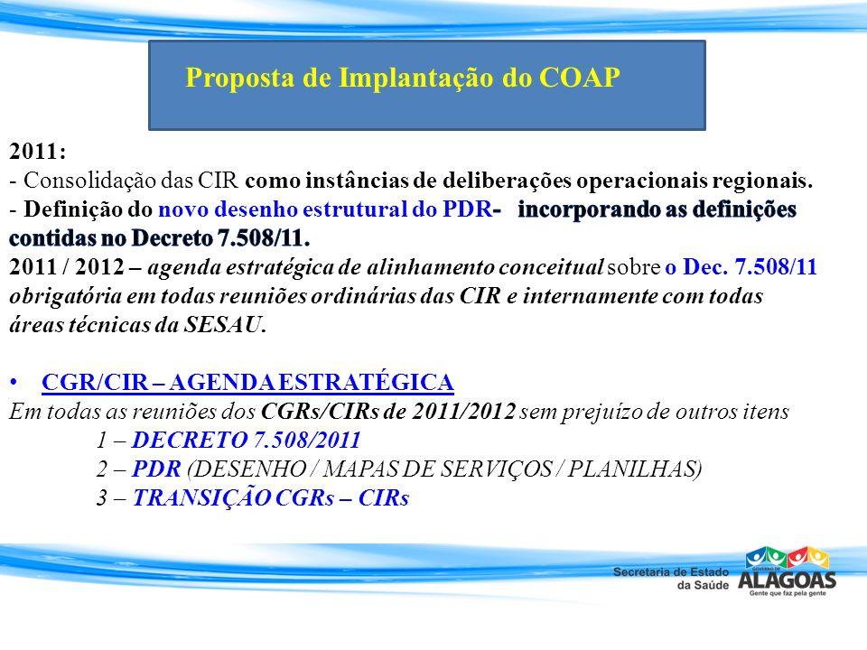 Proposta de Implantação do COAP