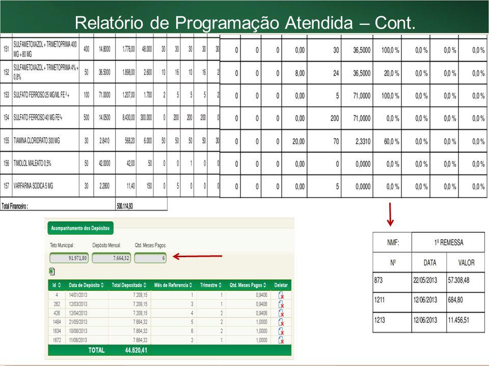 Relatório de Programação Atendida – Cont.