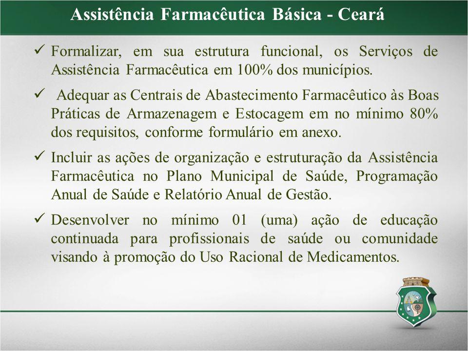 Assistência Farmacêutica Básica - Ceará