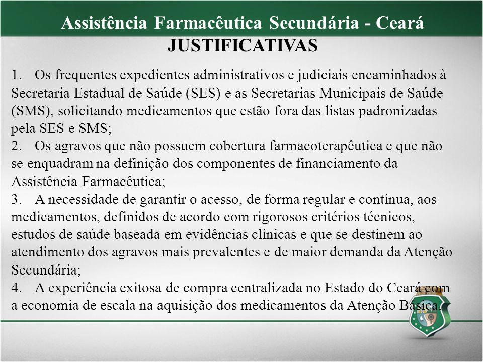 Assistência Farmacêutica Secundária - Ceará JUSTIFICATIVAS