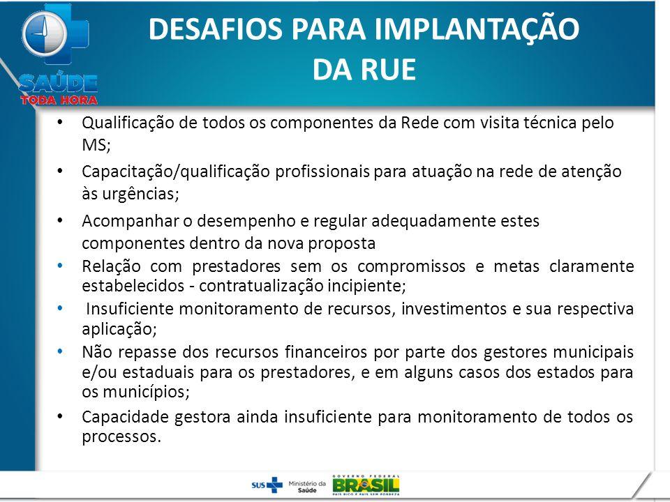 DESAFIOS PARA IMPLANTAÇÃO DA RUE