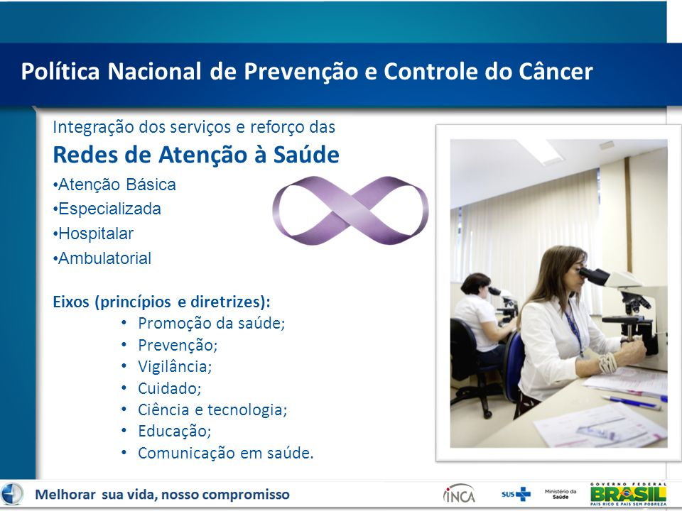 Política Nacional de Prevenção e Controle do Câncer