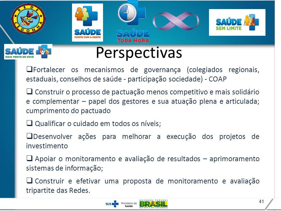 Perspectivas Fortalecer os mecanismos de governança (colegiados regionais, estaduais, conselhos de saúde - participação sociedade) - COAP.