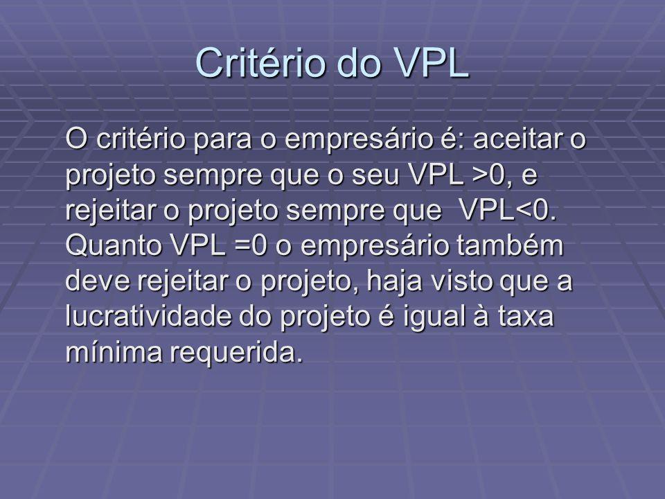 Critério do VPL