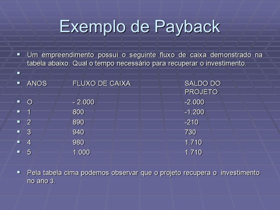 Exemplo de Payback