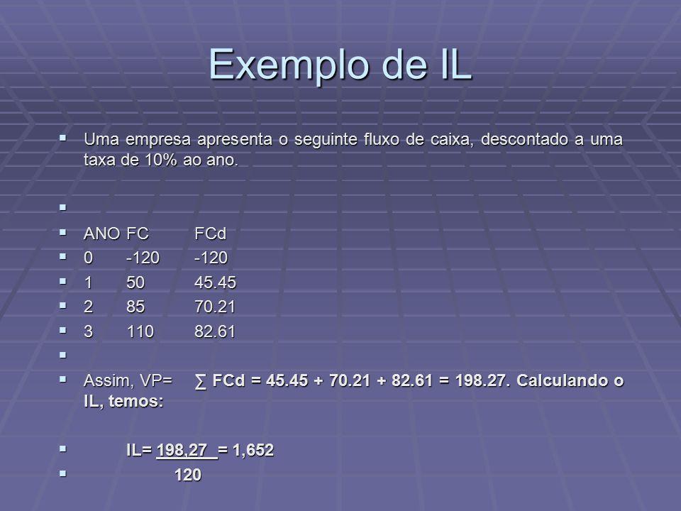 Exemplo de IL Uma empresa apresenta o seguinte fluxo de caixa, descontado a uma taxa de 10% ao ano.