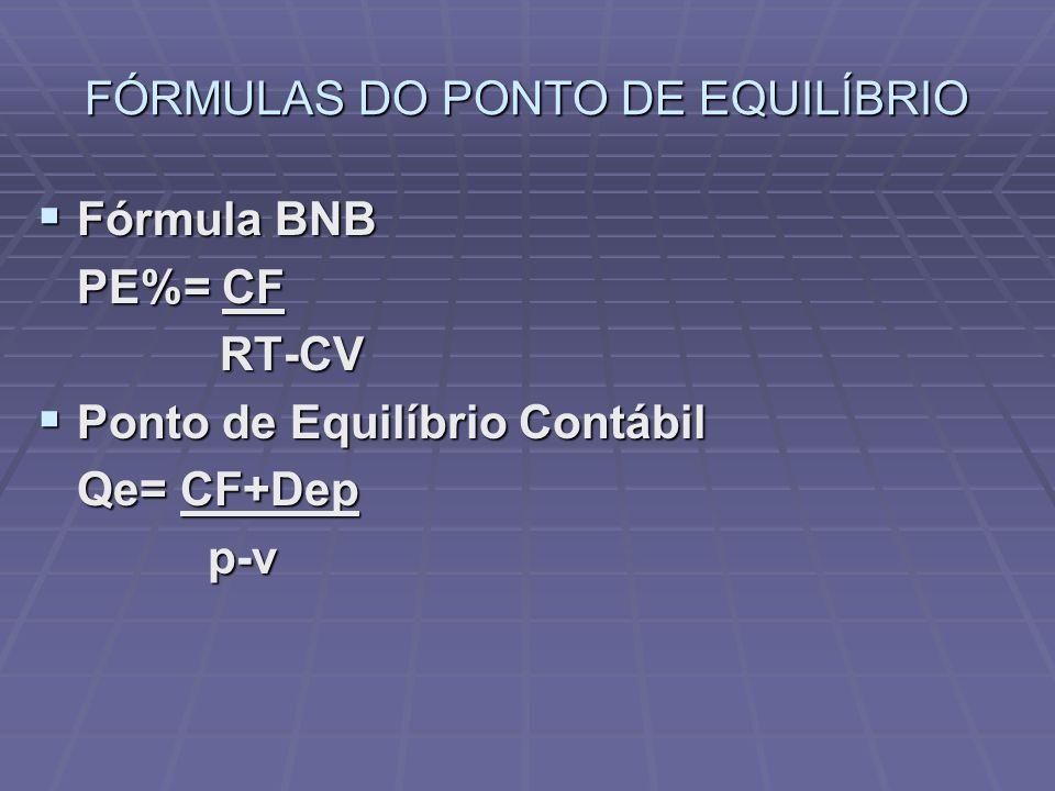 FÓRMULAS DO PONTO DE EQUILÍBRIO