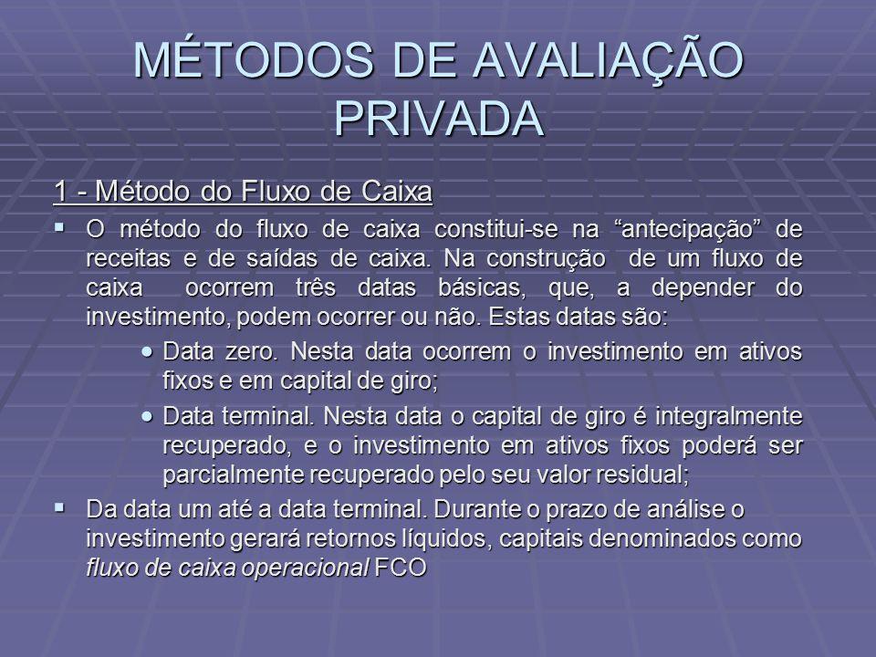MÉTODOS DE AVALIAÇÃO PRIVADA
