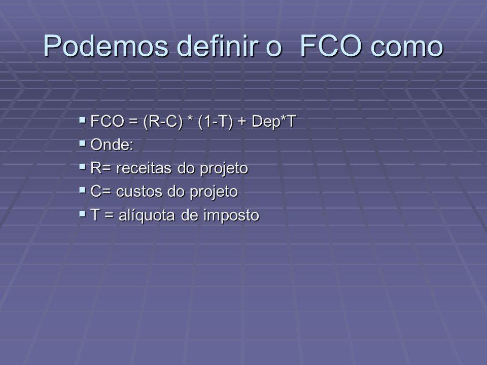 Podemos definir o FCO como