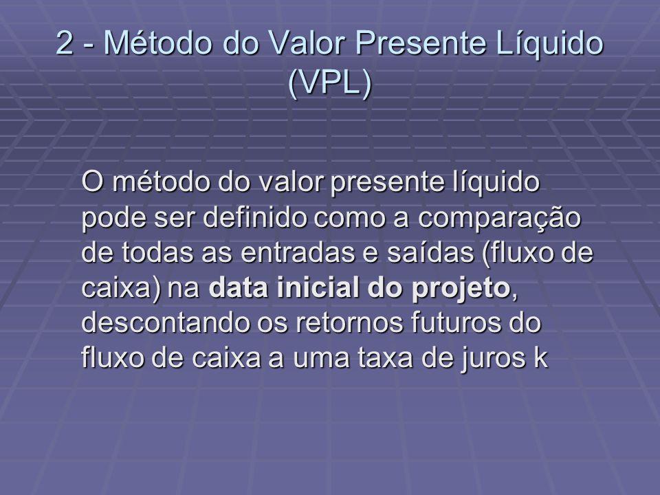 2 - Método do Valor Presente Líquido (VPL)