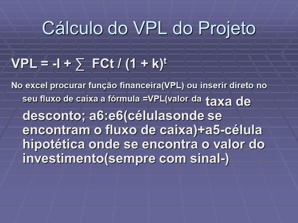 Cálculo do VPL do Projeto