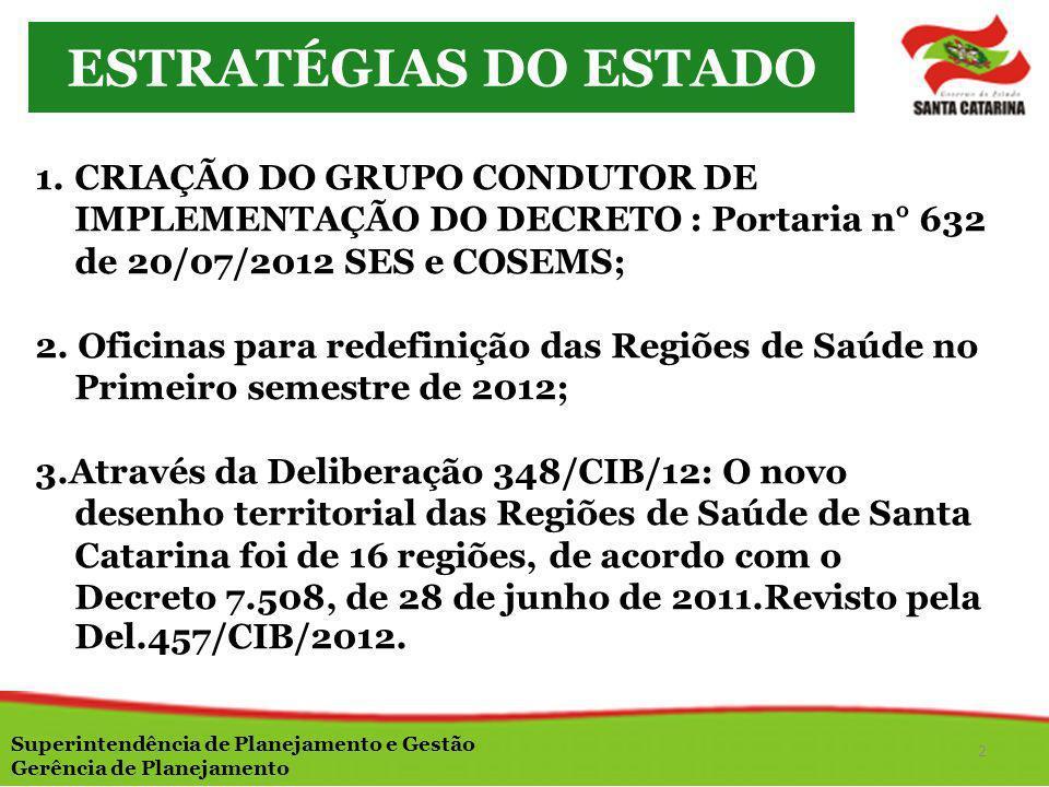 ESTRATÉGIAS DO ESTADO CRIAÇÃO DO GRUPO CONDUTOR DE IMPLEMENTAÇÃO DO DECRETO : Portaria n° 632 de 20/07/2012 SES e COSEMS;