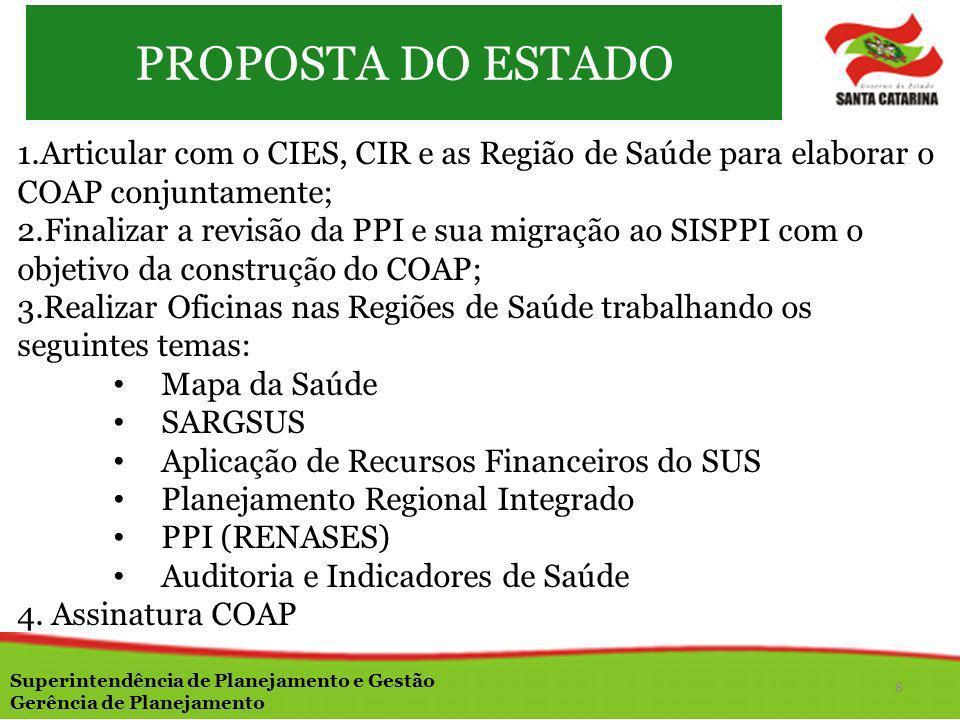 PROPOSTA DO ESTADO Articular com o CIES, CIR e as Região de Saúde para elaborar o COAP conjuntamente;