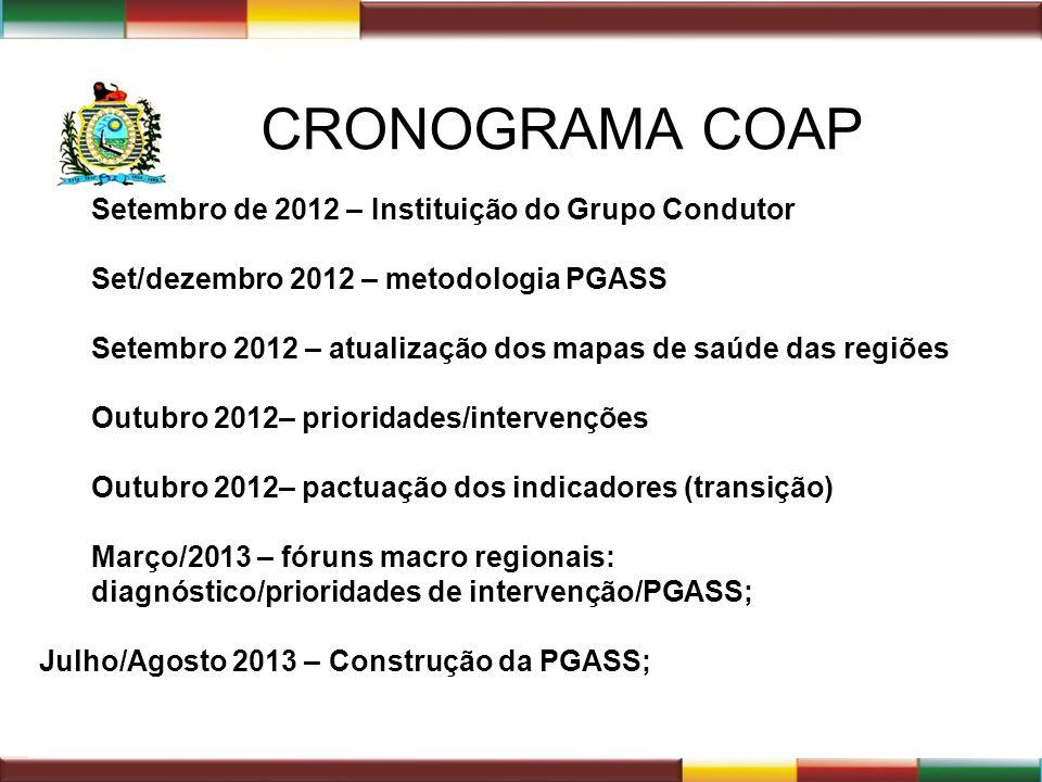 CRONOGRAMA COAP Setembro de 2012 – Instituição do Grupo Condutor
