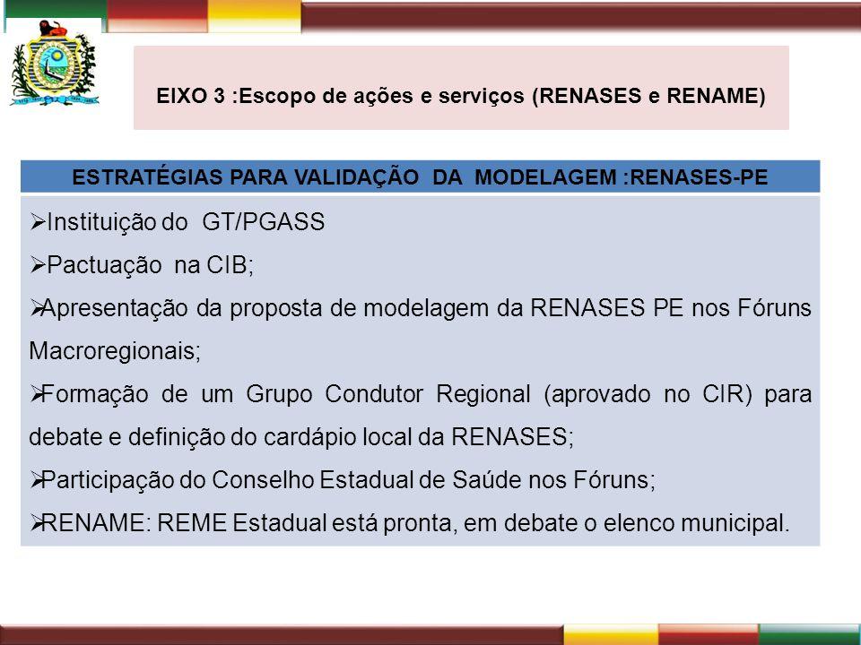 Instituição do GT/PGASS Pactuação na CIB;