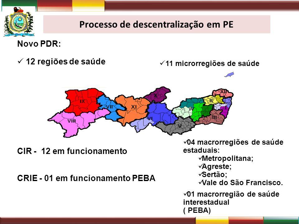 Processo de descentralização em PE