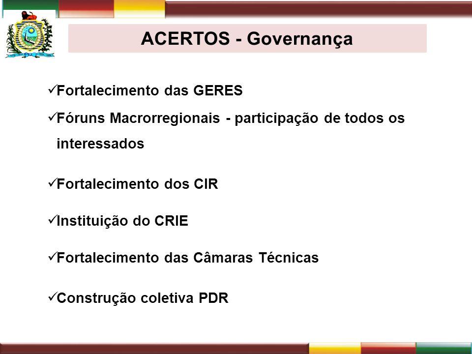 ACERTOS - Governança Fortalecimento das GERES