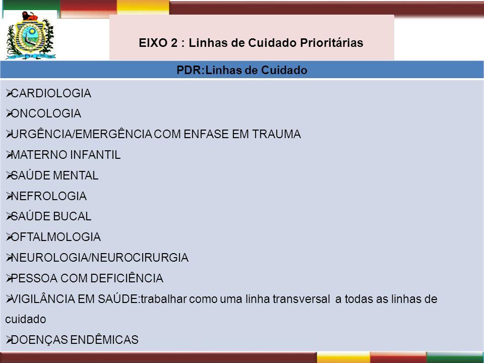 EIXO 2 : Linhas de Cuidado Prioritárias