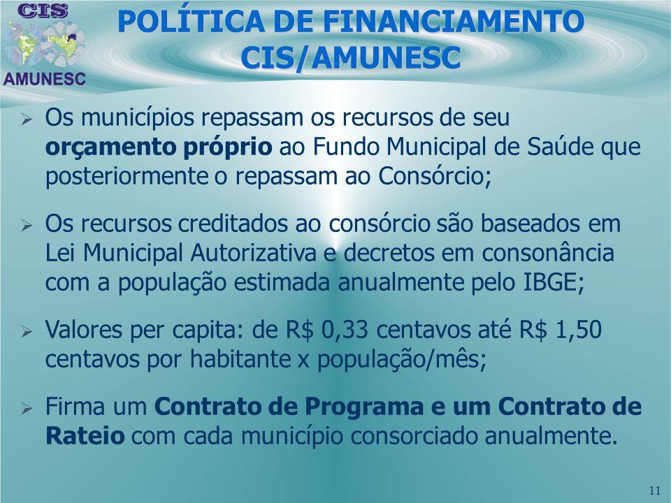 POLÍTICA DE FINANCIAMENTO CIS/AMUNESC