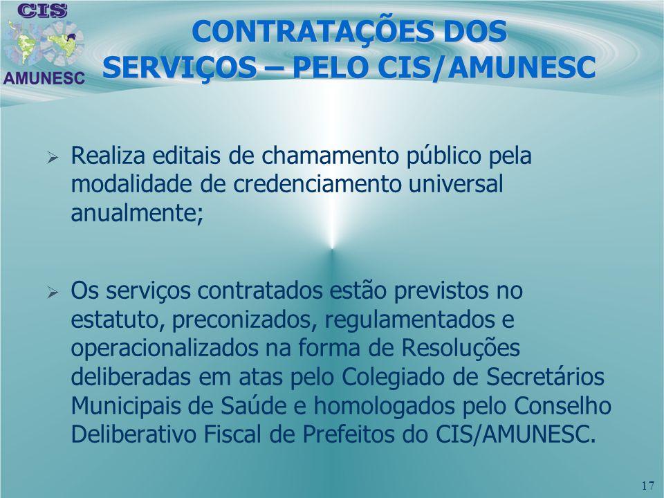 CONTRATAÇÕES DOS SERVIÇOS – PELO CIS/AMUNESC