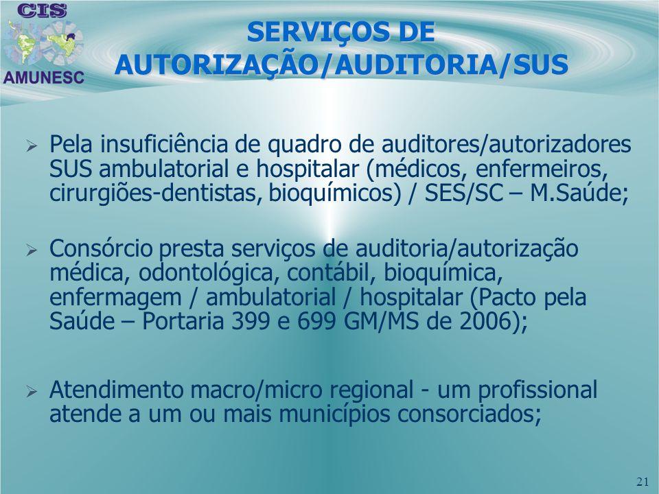SERVIÇOS DE AUTORIZAÇÃO/AUDITORIA/SUS