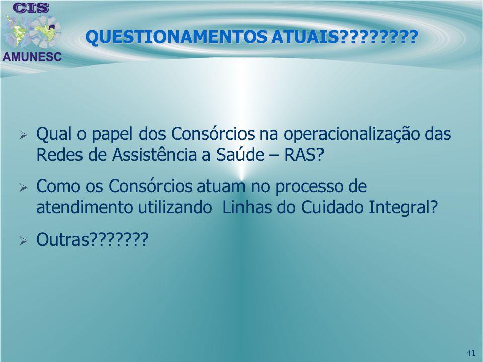 QUESTIONAMENTOS ATUAIS