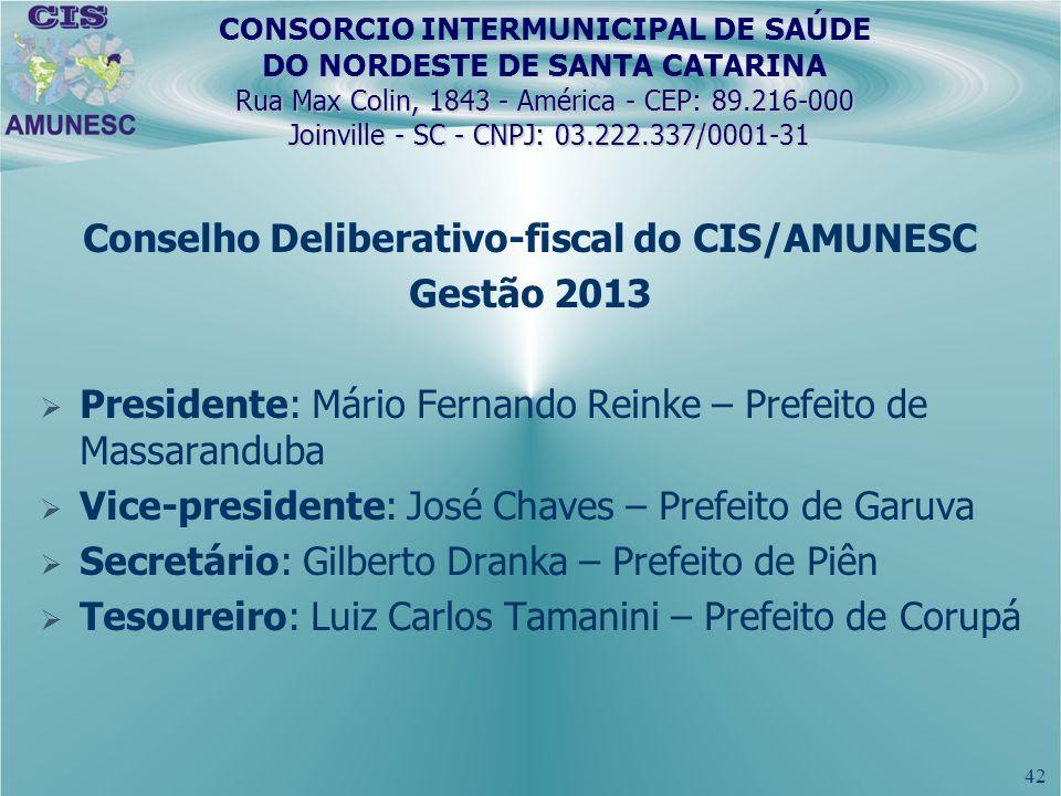 Conselho Deliberativo-fiscal do CIS/AMUNESC