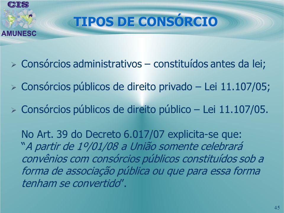 TIPOS DE CONSÓRCIOConsórcios administrativos – constituídos antes da lei; Consórcios públicos de direito privado – Lei 11.107/05;