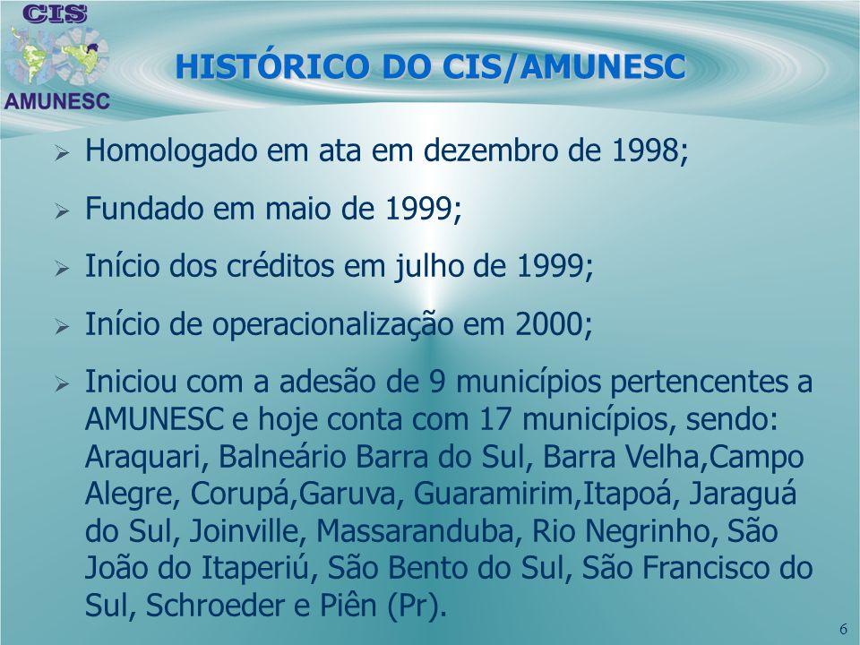 HISTÓRICO DO CIS/AMUNESC