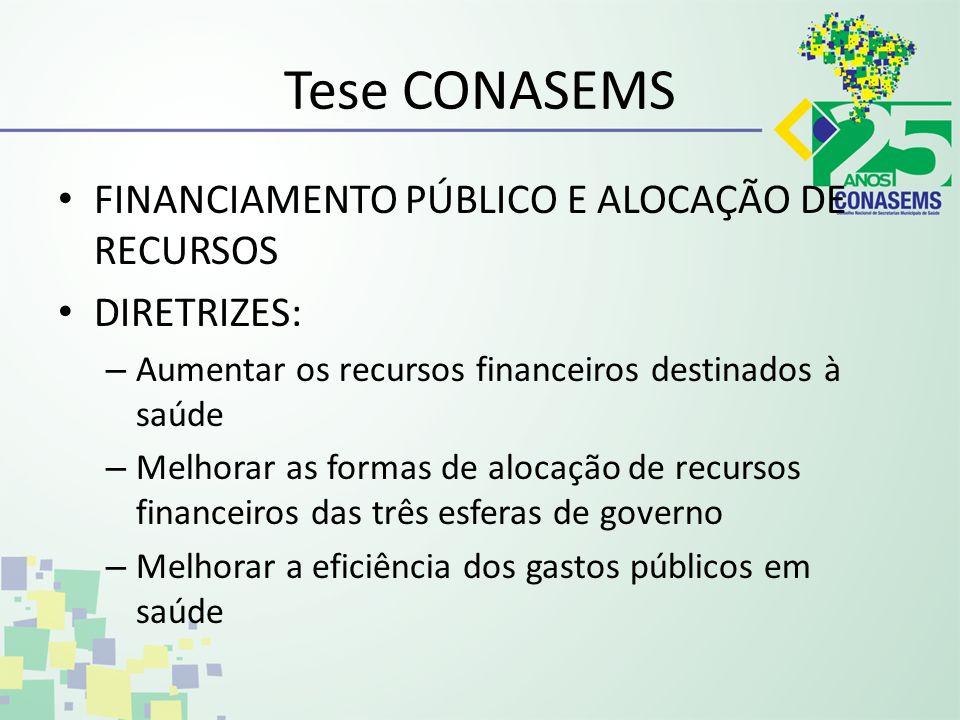 Tese CONASEMS FINANCIAMENTO PÚBLICO E ALOCAÇÃO DE RECURSOS DIRETRIZES: