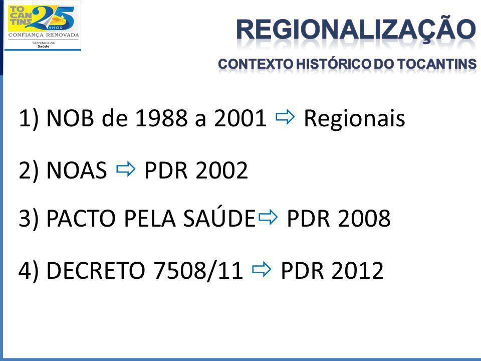 Regionalização Contexto histórico do tocantins