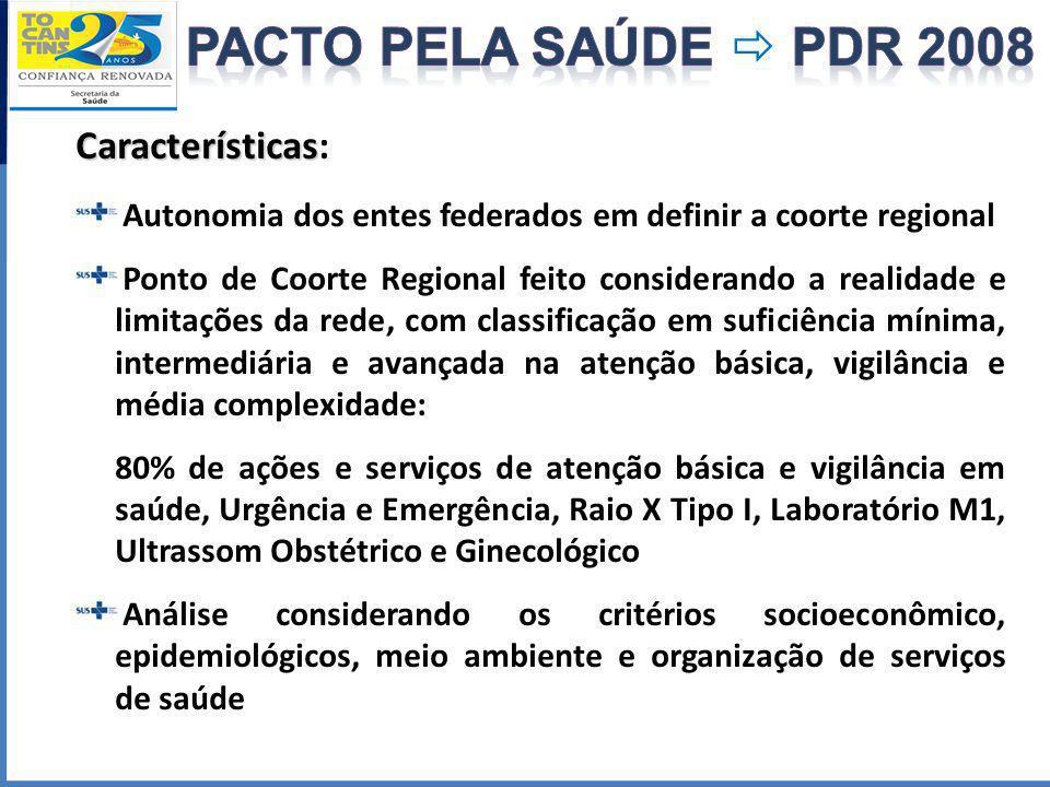 PACTO PELA SAÚDE  PDR 2008 Características:
