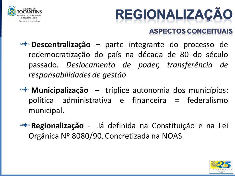 Regionalização aspectos conceituais