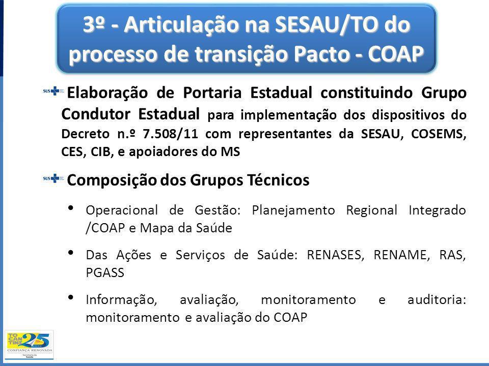 3º - Articulação na SESAU/TO do processo de transição Pacto - COAP