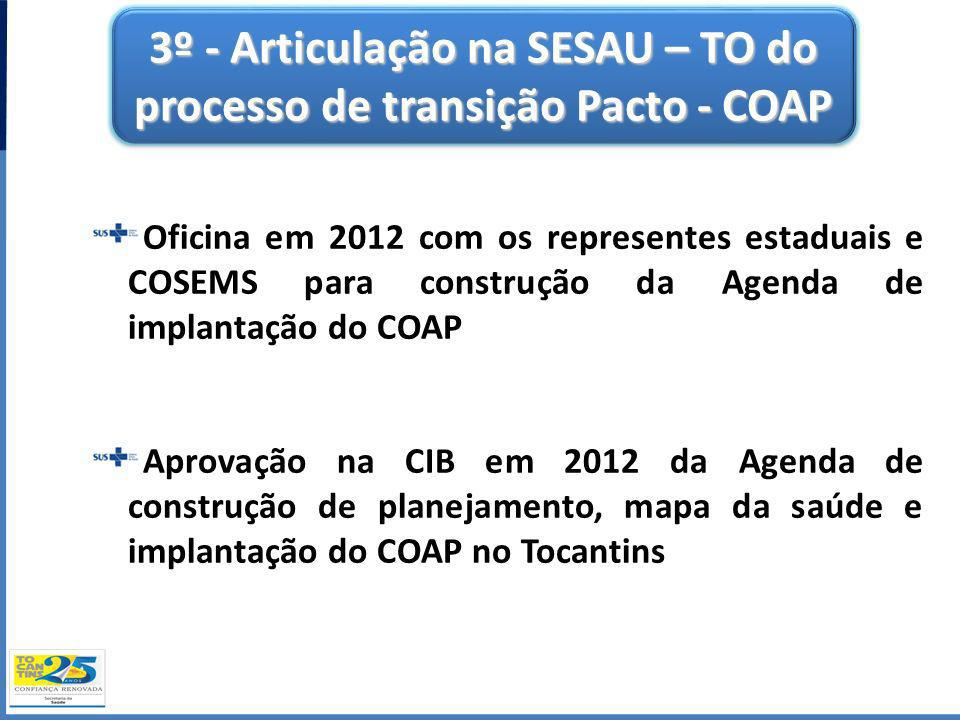 3º - Articulação na SESAU – TO do processo de transição Pacto - COAP