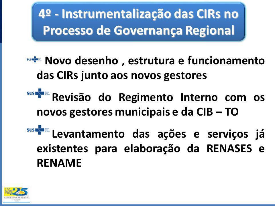 4º - Instrumentalização das CIRs no Processo de Governança Regional